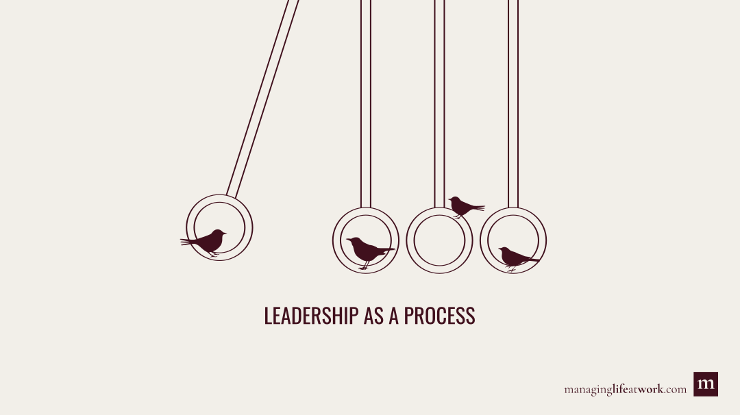Leadership as a process of influence among leaders and followers.