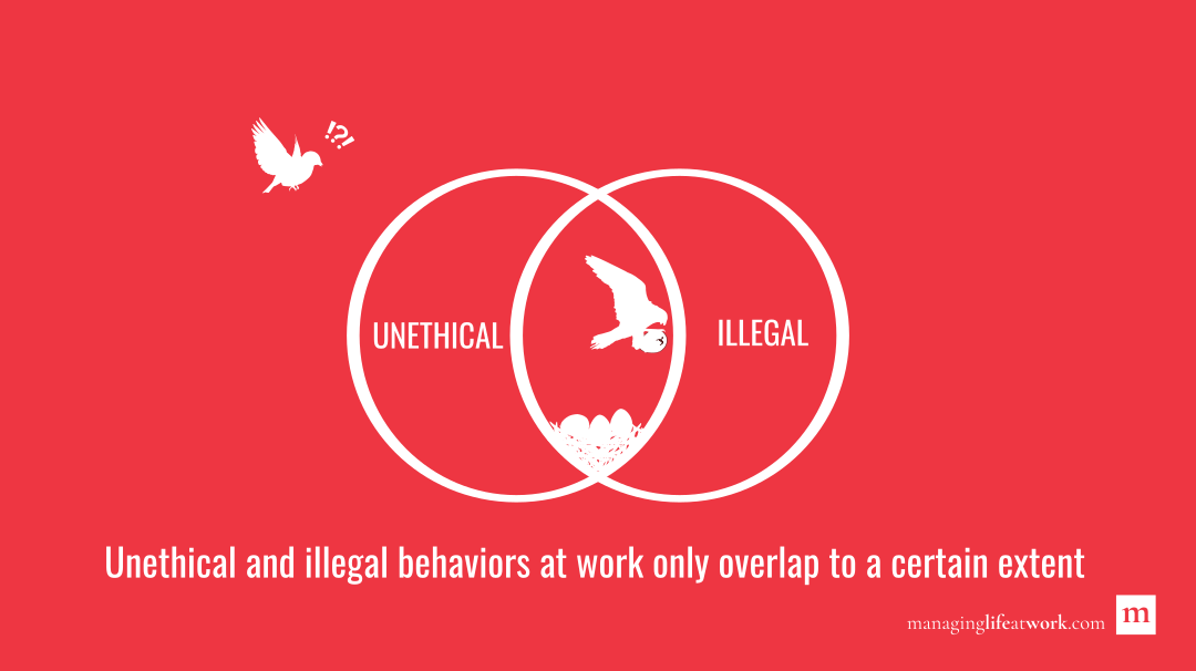 Unethical and illegal behavior at work only overlap to a certain extent